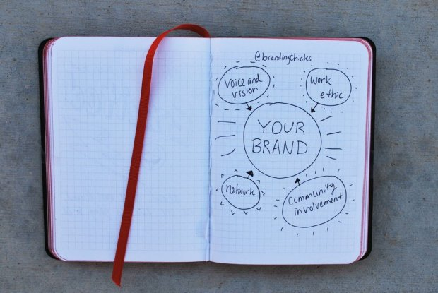 Lots of components make up your personal brand and your work brand. These four are pretty important and should be considered: Network, Community Involvement, Work Ethic, Voice/Vision. Quote by  @realbrandingchicks